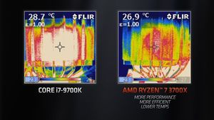 AMD says its Ryzen 3000 isn't