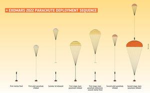 ExoMars parachute testing