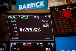 Barrick Gold's Profitability