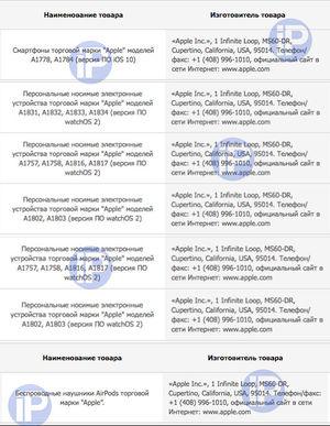 Apple Granted Eurasian