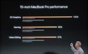 AMD Radeon Pro 450, 455, 460